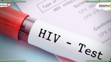 في ظلّ أزمة كورونا.. الكشف عن علاج لفيروس الإيدز