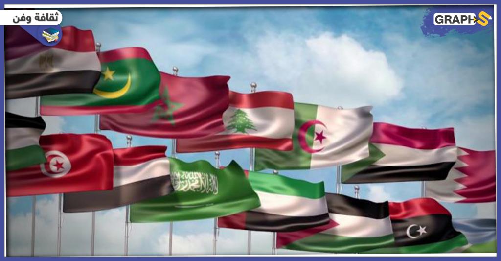 أعلام الدول 10 دول عربية لأعلامها دلالات إسلامية جميلة إلى ماذا يدل علم بلدك Step Video Graph