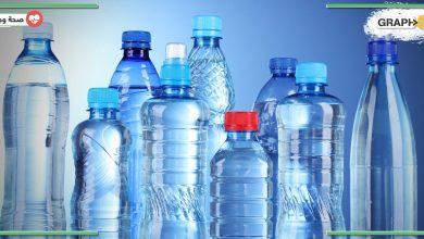زجاجة المياه البلاستيكية