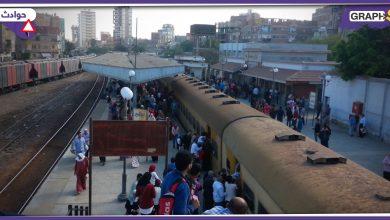 مصرع طفلين تحت عجلات القطار