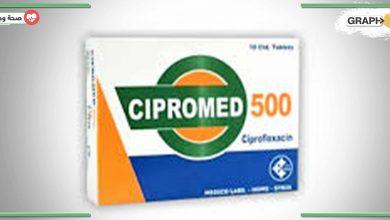 دواء سيبروبيد