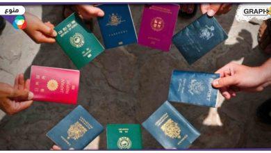 أقوى جوازات السفر في عام 2021
