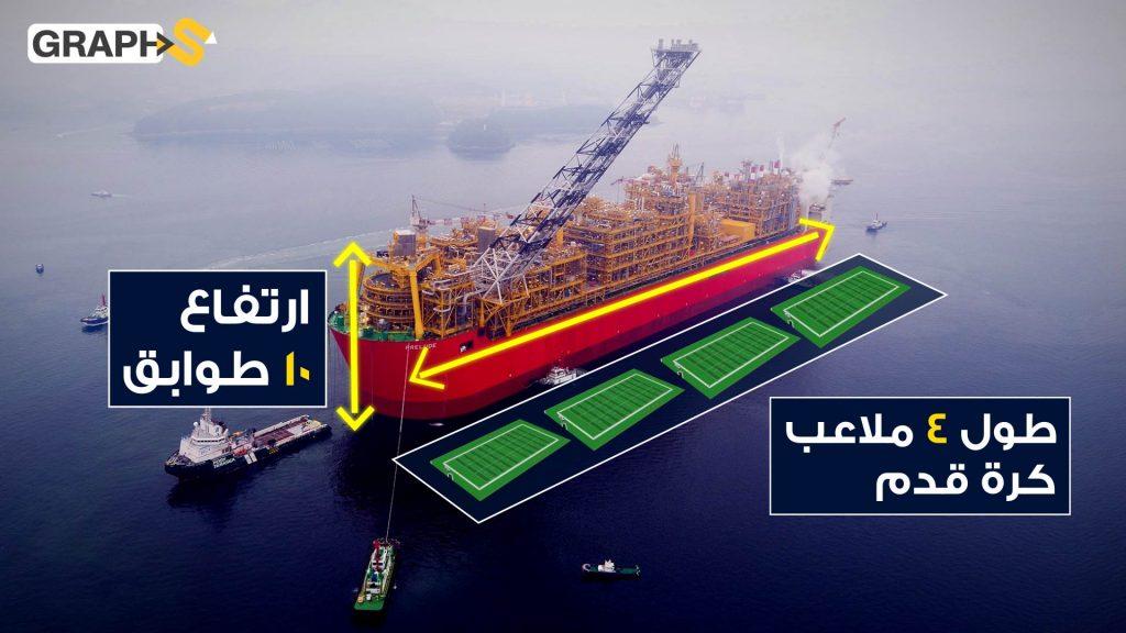 سفن الغاز العملاقة