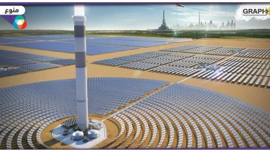 مجمع محمد بن راشد آل مكتوم للطاقة الشمسية الأكبر والأعلى تكلفة في العالم